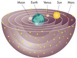 Geocentric2