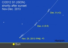 Comet-ISON-peri-in-west