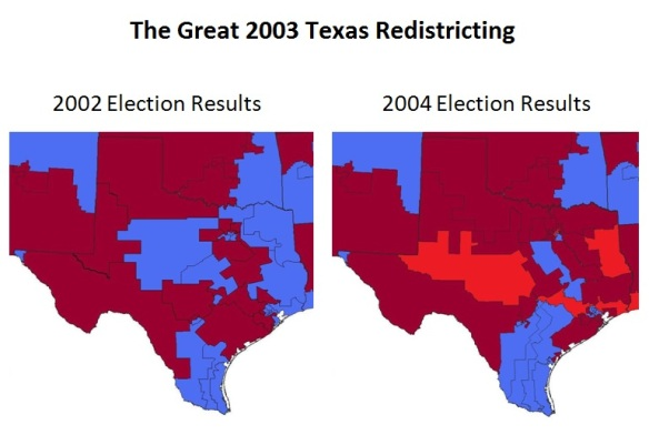 Comparison of U.S. House election results for Texas in 2002 and 2004 after the creation of new boundaries for congressional districts following mid-term redistricting in 2003. Blue denotes a Democratic hold, dark red denotes a Republican hold, and light red denotes a Republican pickup. (Wikipedia)
