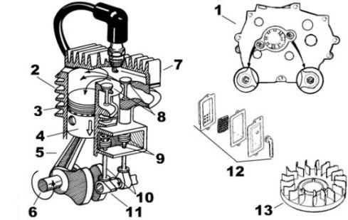 1-cylinder combustable engine