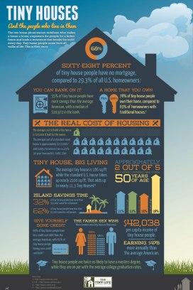 TinyHouses-Infographic