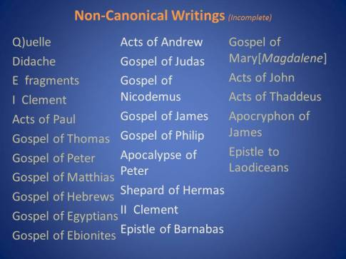 Non-Canonical Writings (Incomplete)