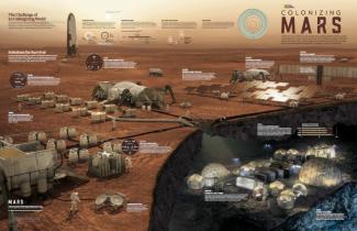 colonizing Mars - NGM
