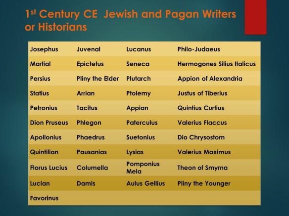1st Cent Jewish-Pagan Historians