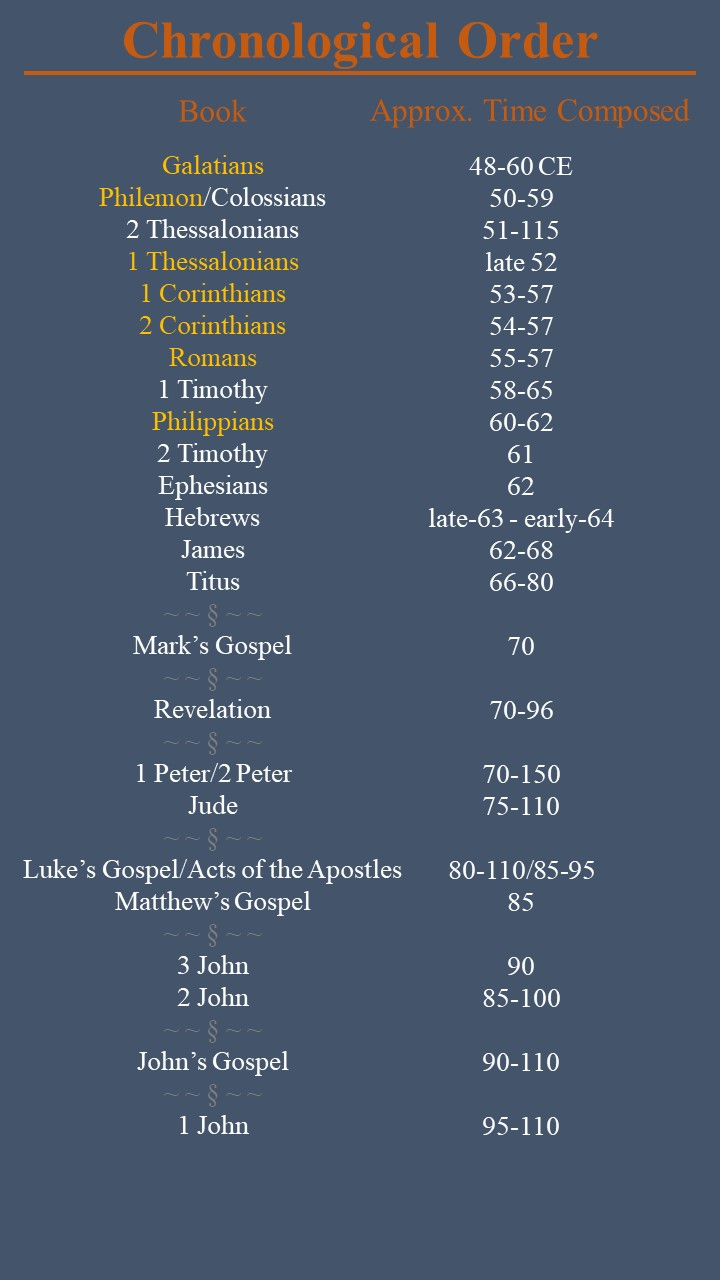 Chronological Order Canon