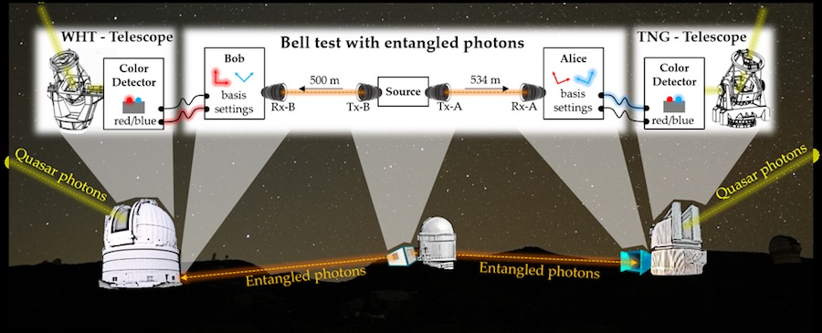 detector schematic-entangled photons