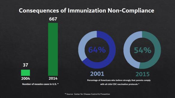 immunization-us